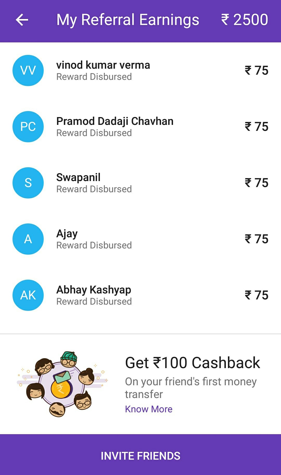 Phone pe Earning Proof
