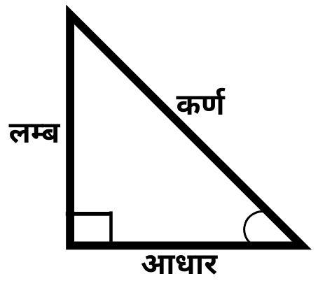 त्रिकोणमिति