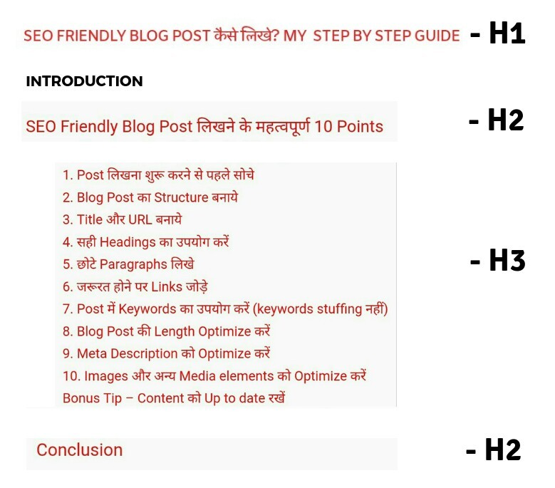 Seo friendly structure for blog post