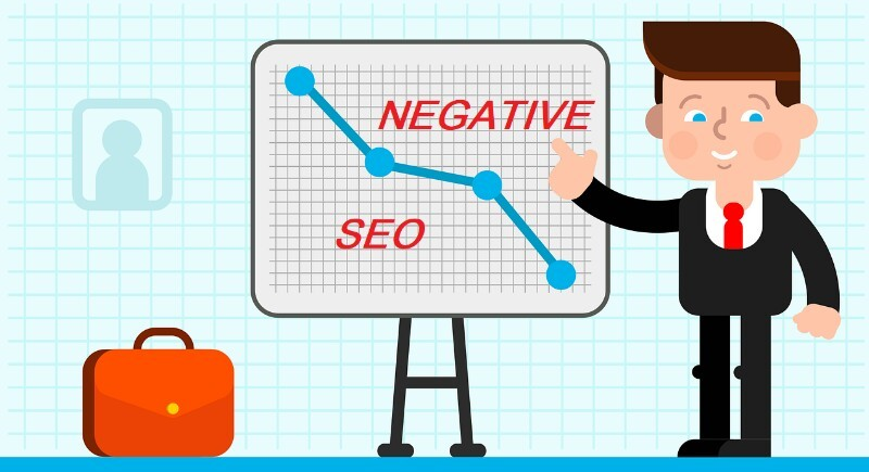 Negative seo effect