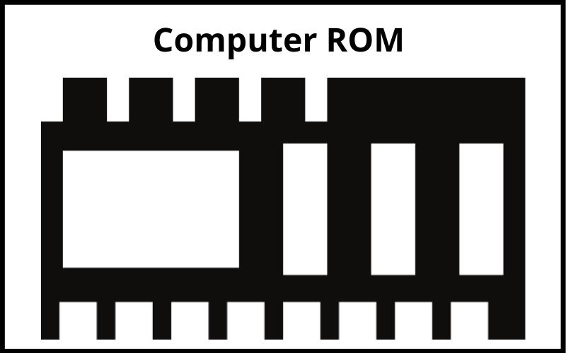ROM क्या है और इसका काम क्या है?