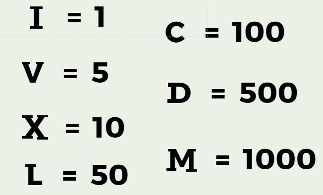 रोमन संख्या